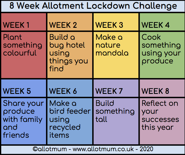 allotment challenge list